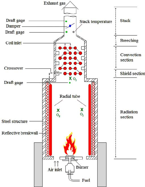 Figure 10 2 Schematic Diagram Of The Cylindrical