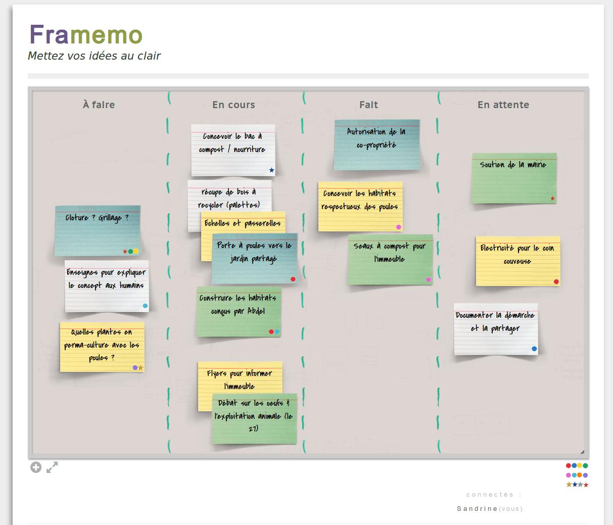 Framemo. Un tableau virtuel pour réfléchir en groupe et