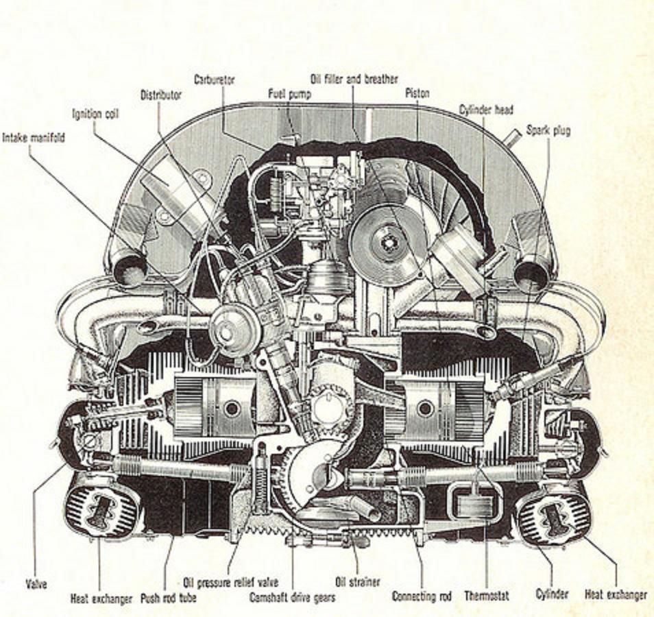 vw thing motor large jpg 954 900 volkswagen pinterest vw rh pinterest co uk 1600cc vw vw thing engine diagram  [ 954 x 900 Pixel ]