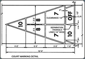 Shuffleboard Court Resurfacing Shuffleboard Outdoor