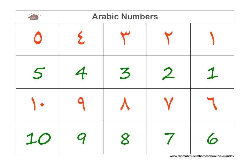 Arabic Numbers Worksheets Learning Arabic Learn Arabic Online Numbers For Kids Arabic numbers tracing worksheets pdf