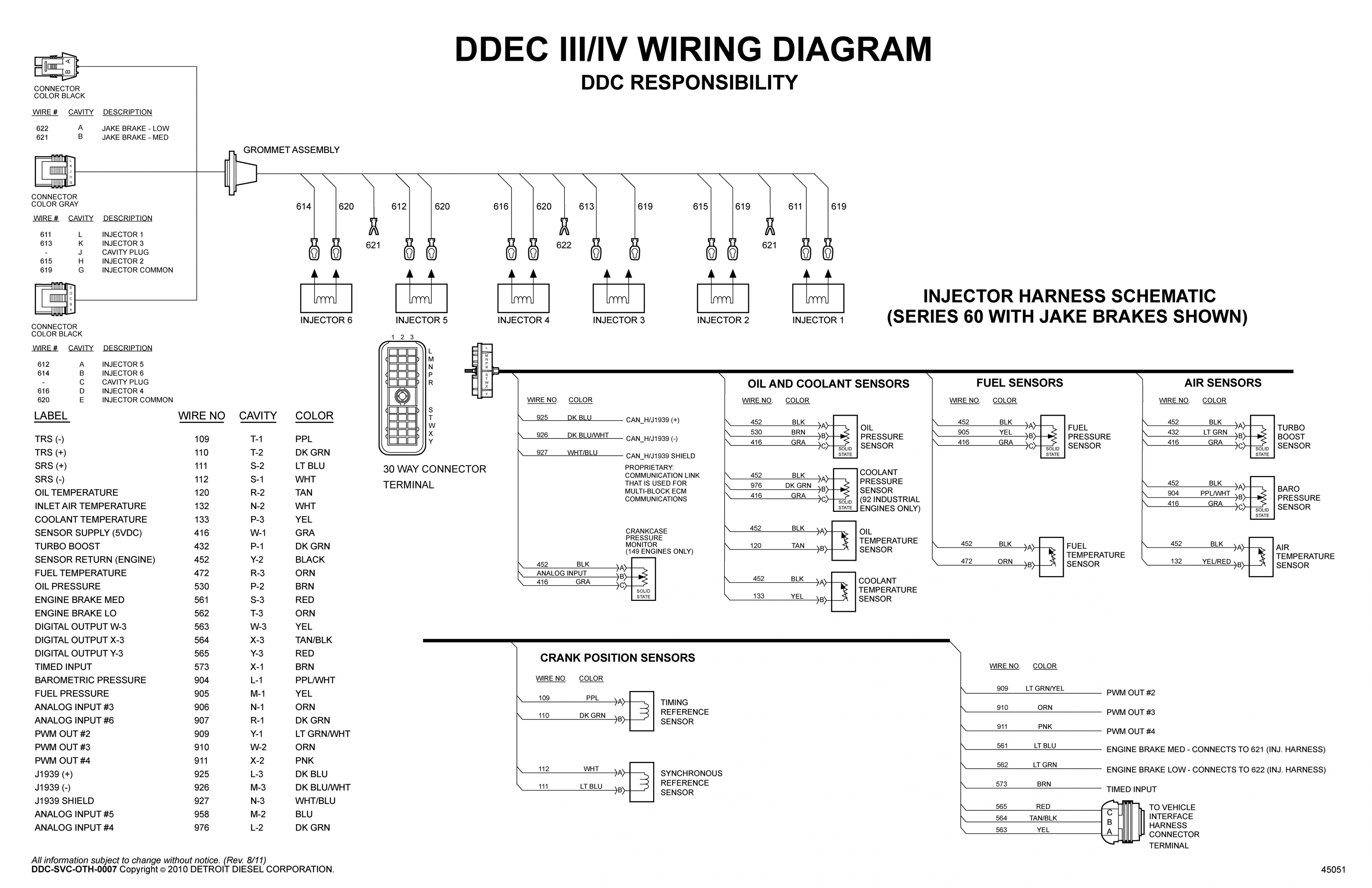 Dd7 Engine Brake Wiring Diagram di 2020 | Dinding, Tips, KartunPinterest