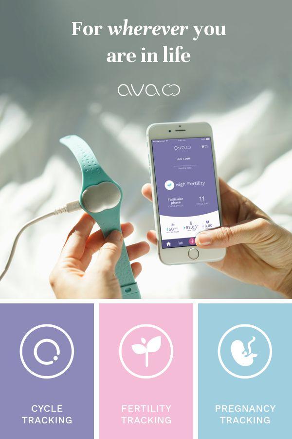 Pin on Fertility Tracker