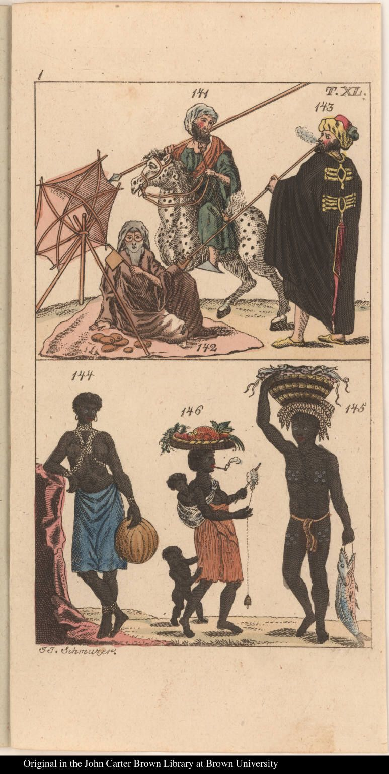 People Slaves Of Surinam Vienna 1819 Slavernij