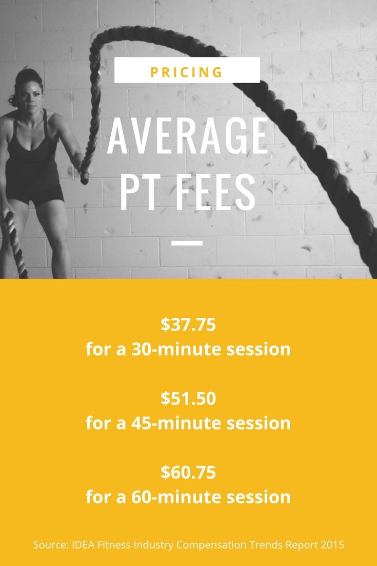 How Much To Charge For Personal Training Workout Plans Personal Trainer Prices Personal Training Business Personal Training