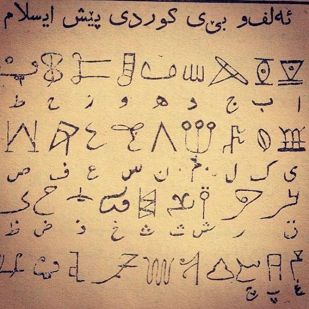 The Kurdish Alphabet before Islam