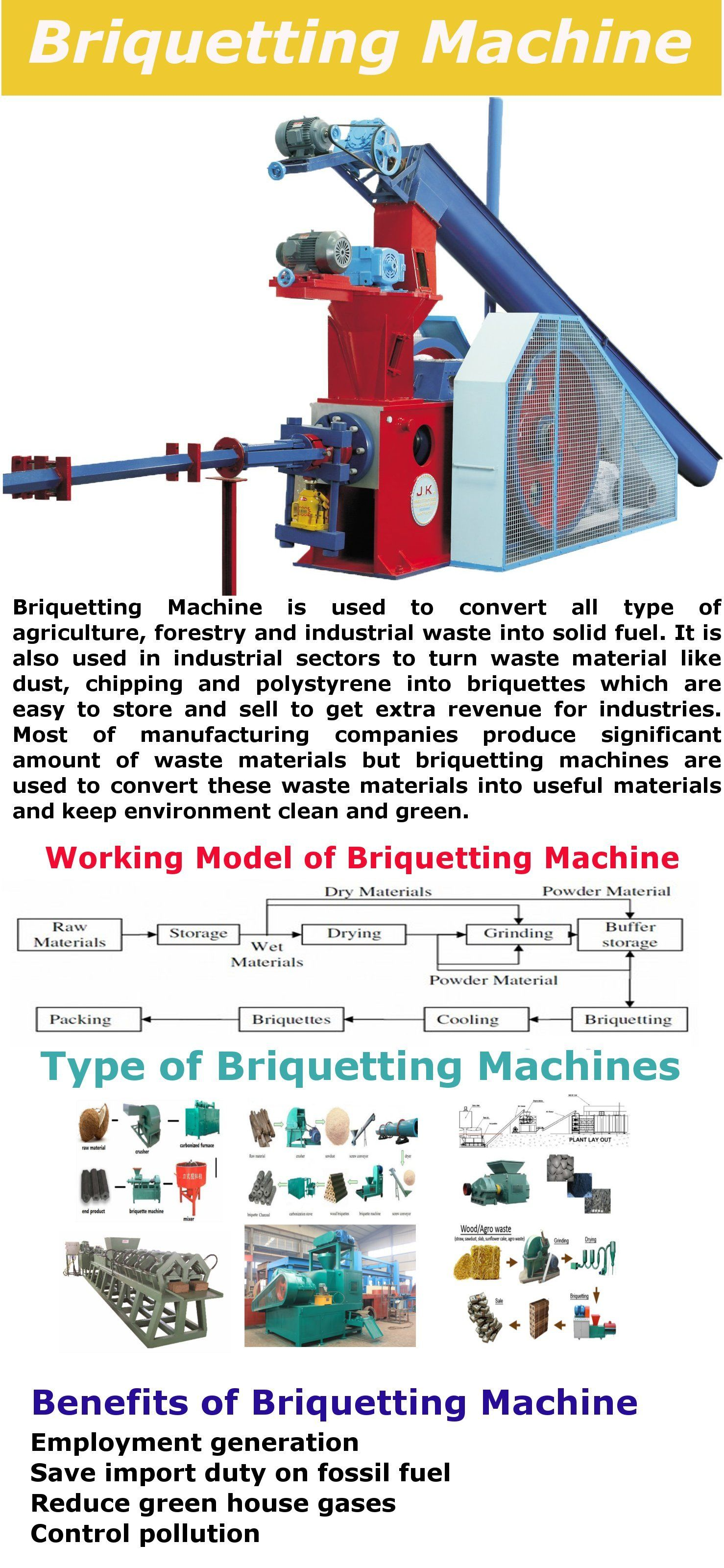 Visit here Indian briquetting machines manufacturing