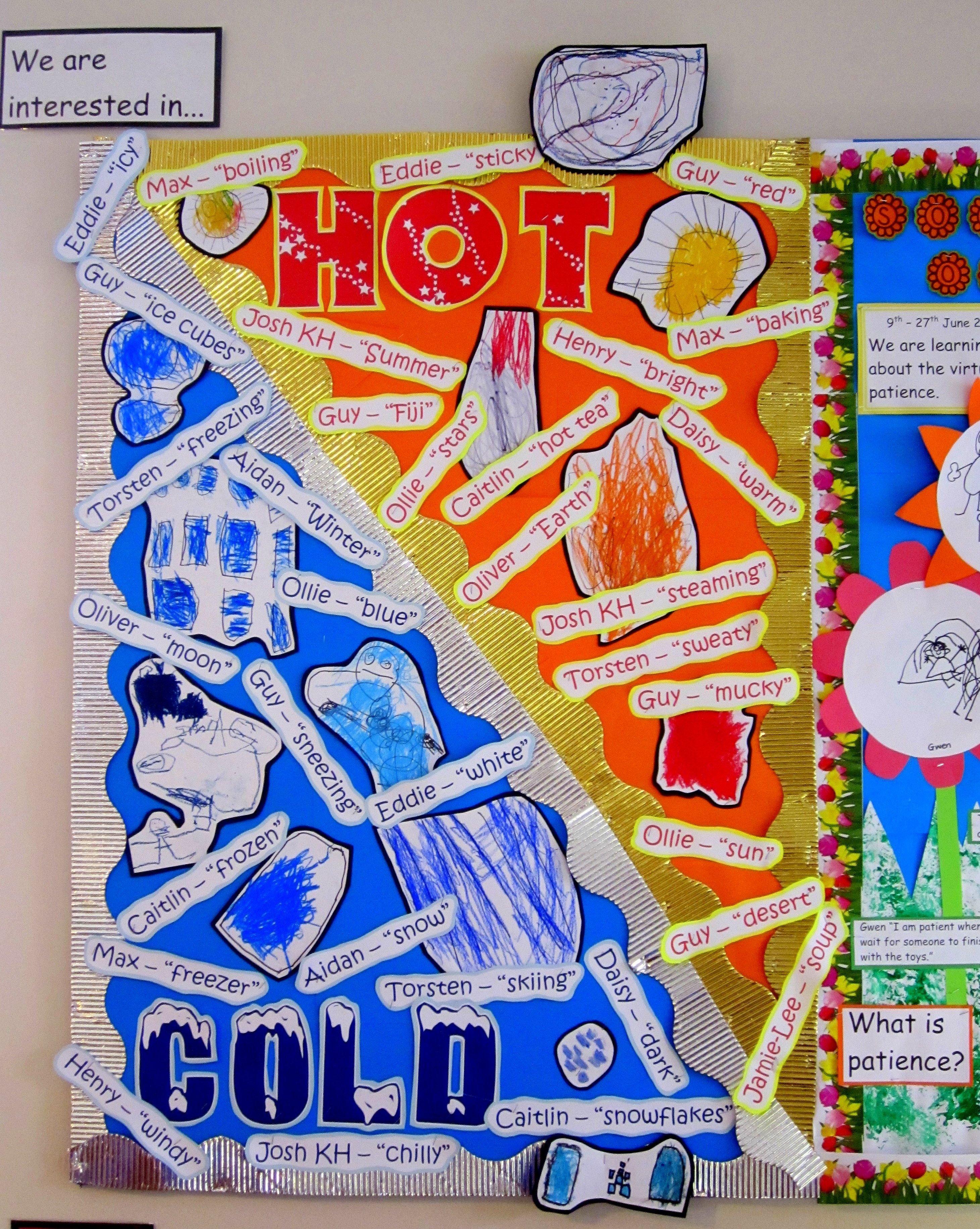 Hot And Cold Display Board