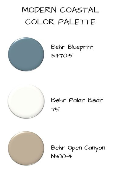 See how Behr Color of the Year 2019 Blueprint color is transforming a powder room to a Modern Coastal style! #paintcolor #coloroftheyear #behrblueprint #porchdaydreamer