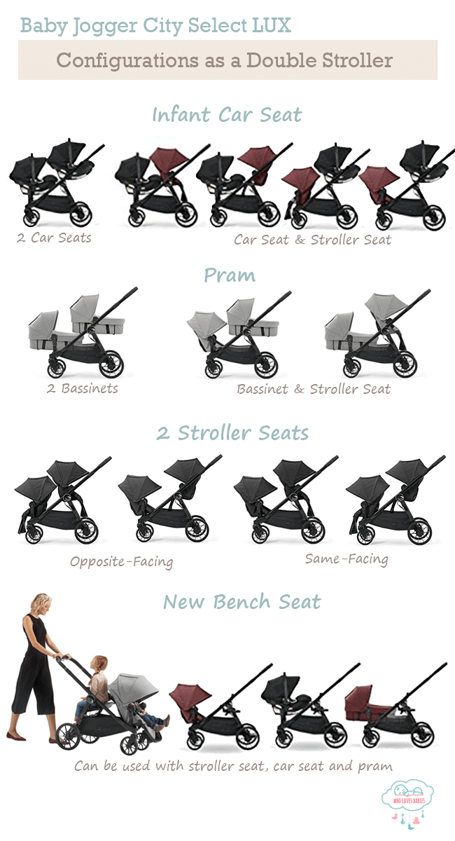 Baby Jogger City Select Lux Review One Of The Best Convertibles Baby Jogger City Select City Select Double Stroller Baby Jogger City