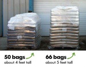 Wood Pellets Dimensions For Garage Or Outdoor Storage Planning And Organization Wood Pellets Wood Pellet