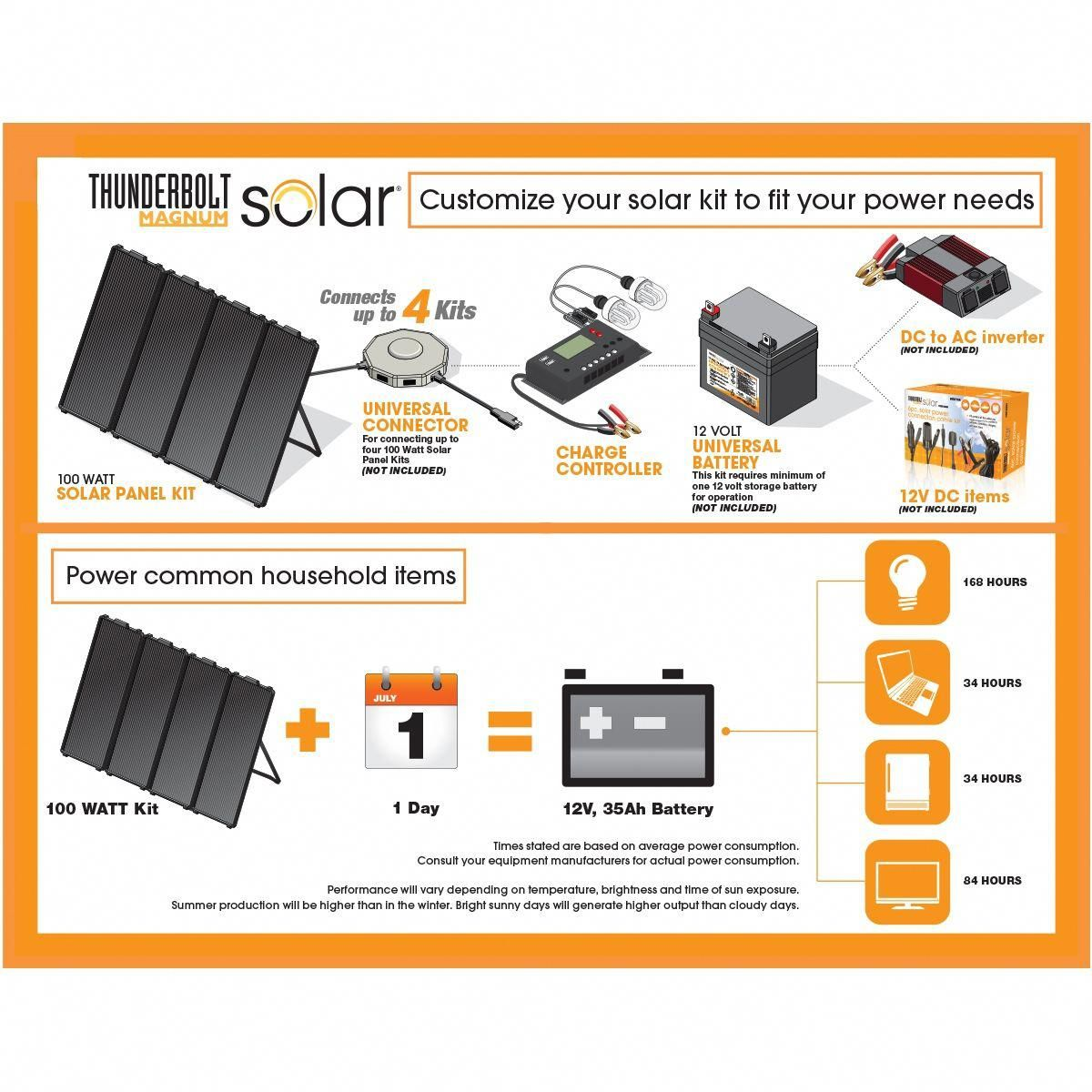 100 Watt Solar Panel Kit 100 Watt Solar Panel Solar Energy Kits Solar Panel Kits
