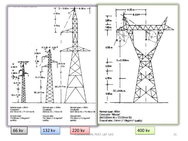 66kv 132kv 220kv 400kv Transmission Towers Electrical