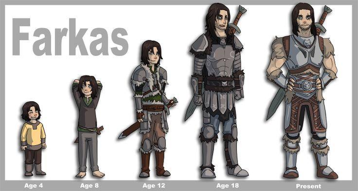 Skyrim Character Design Ideas : Now slaying dragons with elfawurst farkas and vilkas