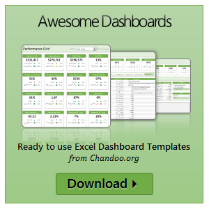 Create Awesome Dashboards Instantly  Introducing Ready To Use
