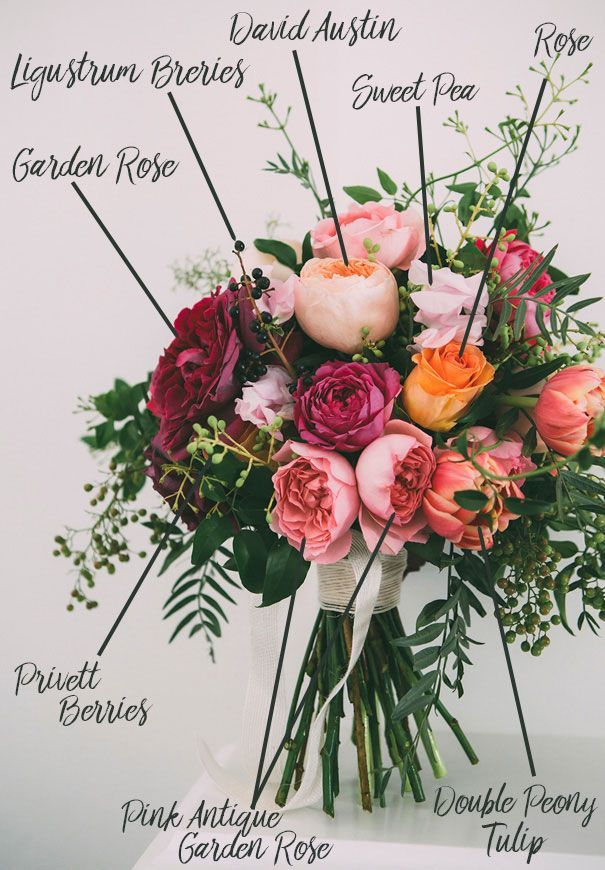 Berry-Hued Bouquet Breakdown