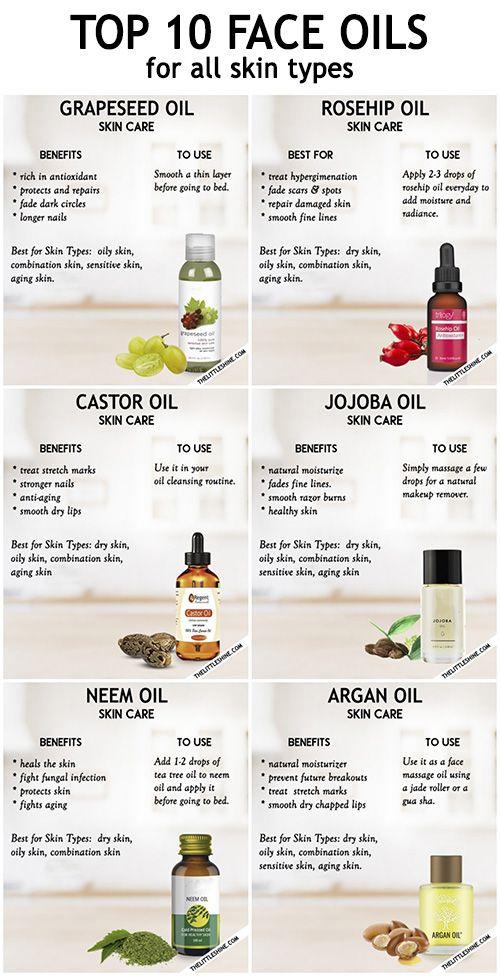 10 Best oils for all skin types