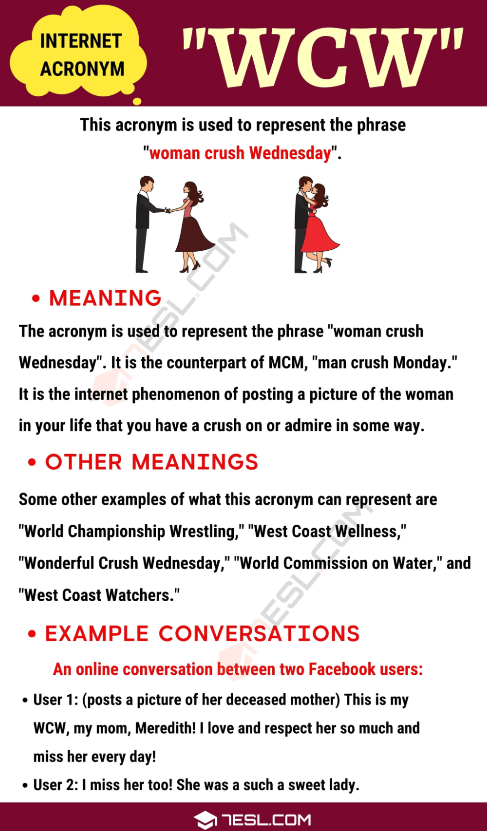 WCW Meaning: How to Use the Trendy Term WCW Correctly