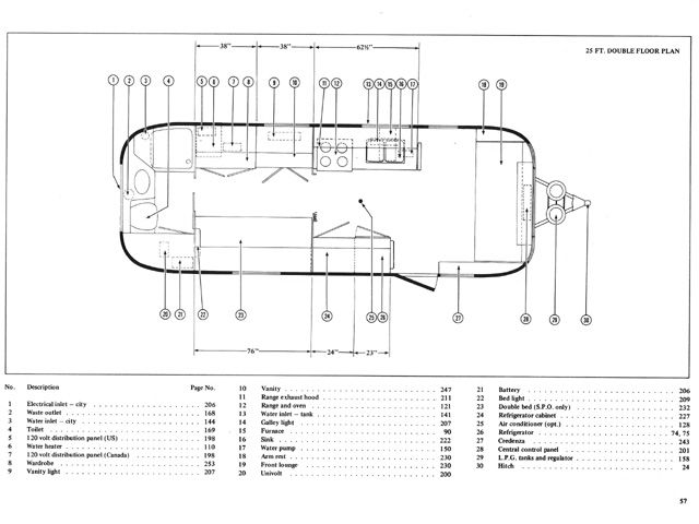 Pin By Juley Torkomian On Business Travel Trailer Floor Plans Vintage Airstream Vintage Travel Trailers