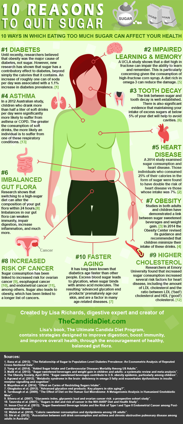 Weight loss what to do when you hit a plateau