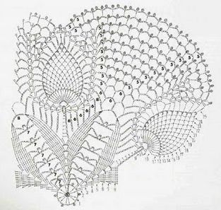 CROCHE COM RECEITA: Toalhas em croche com tulipas brancas
