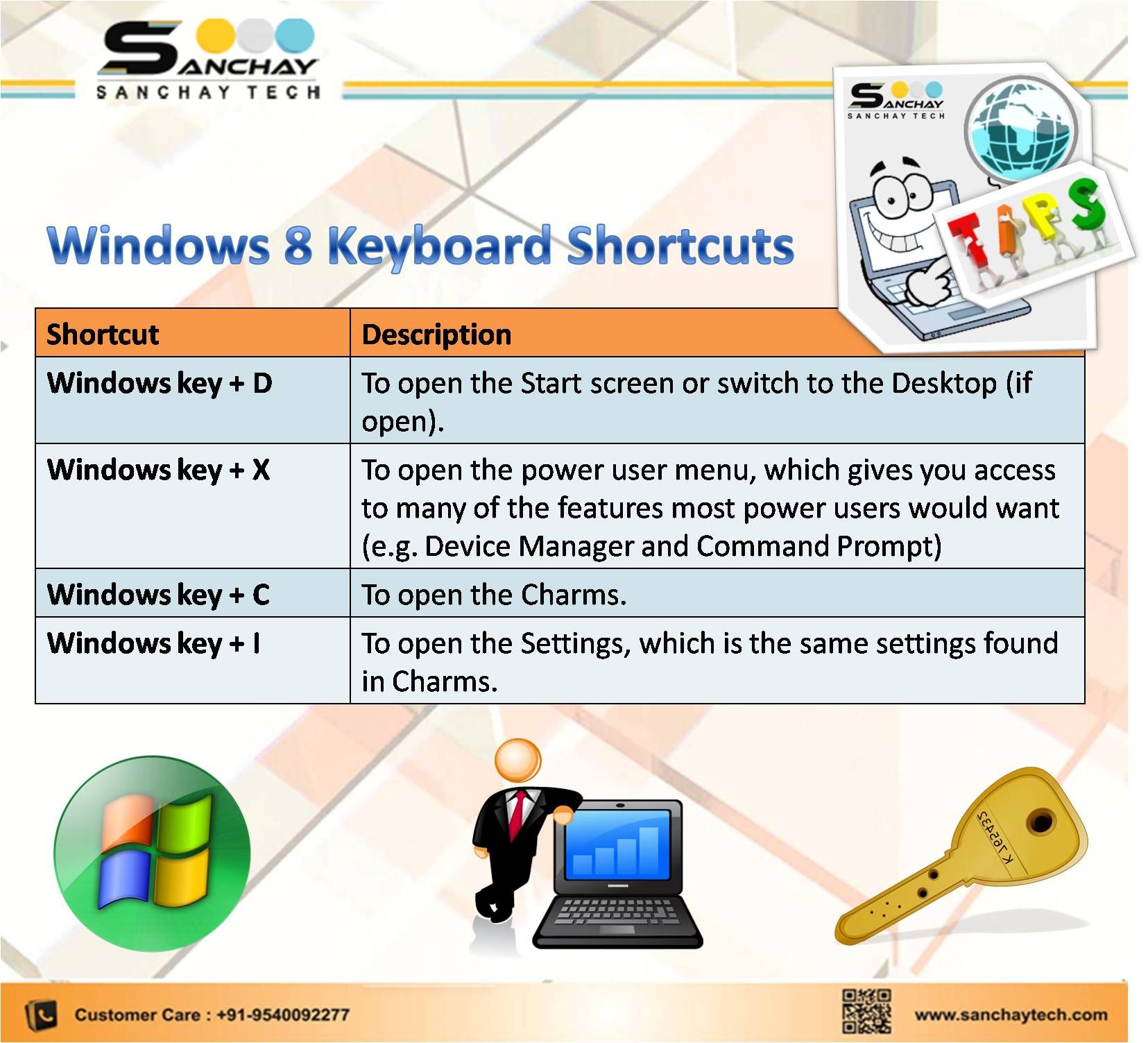 Are you aware from these #ShortcutKeys? Use these shortcut keys to do your work easier and faster.