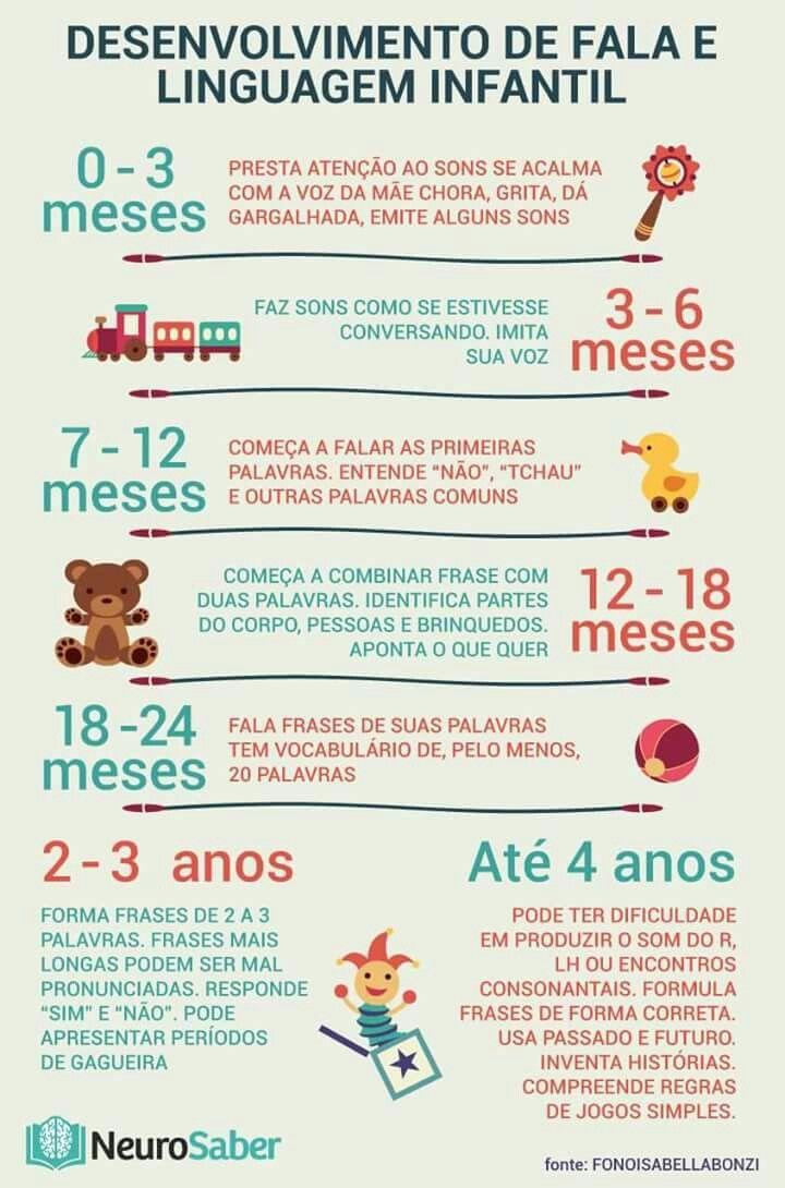 Pin De Daniela En Maternidade Pinterest Pedagogia Bebé Y Bebe