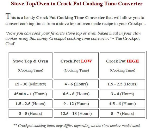 Happy At Home Place Crock Pot Cooking Stove Top Oven Crockpot