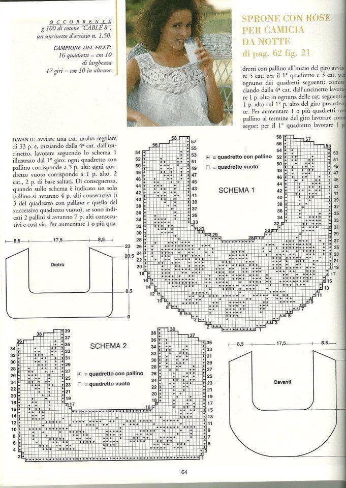 Vestido | Filet crochet | Pinterest | Vestiditos, Blusas y Ganchillo