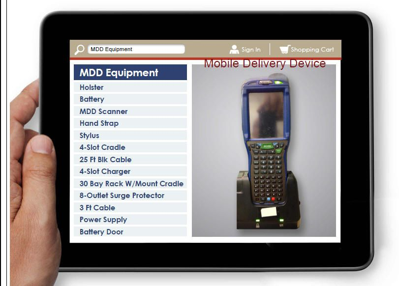 OIG: USPS $498 million Mobile Delivery Devices (MDD) not