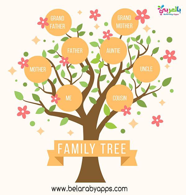 نماذج شجرة العائلة للاطفال بالصور عائلتي أسرتي بالعربي نتعلم In 2021 Cousin Family Family Tree Mother And Father