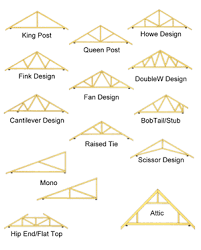 Image Result For Dogleg Roof Designs Ideas For The House