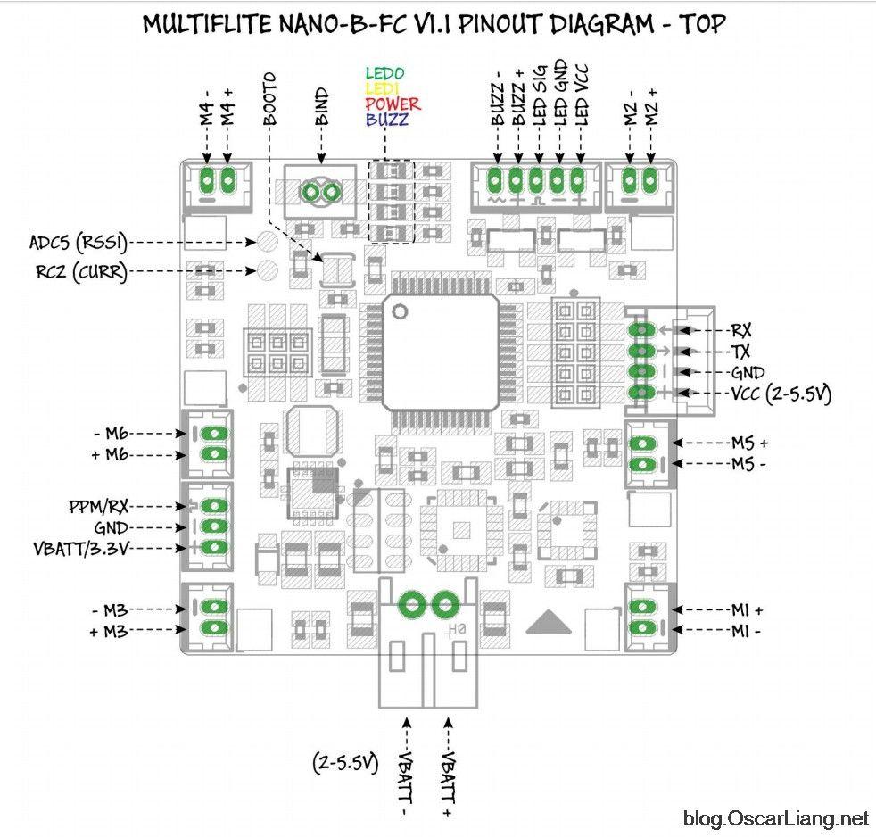 multiFlite NANO-B-FC V1.1 pinout diagram top | Technology ...