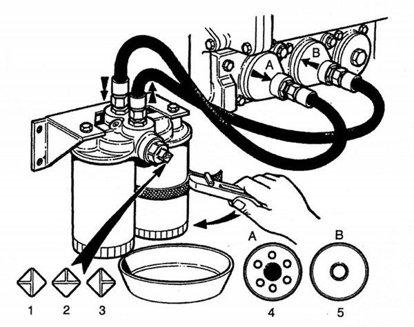 Maintenance is necessary and important for a engine or