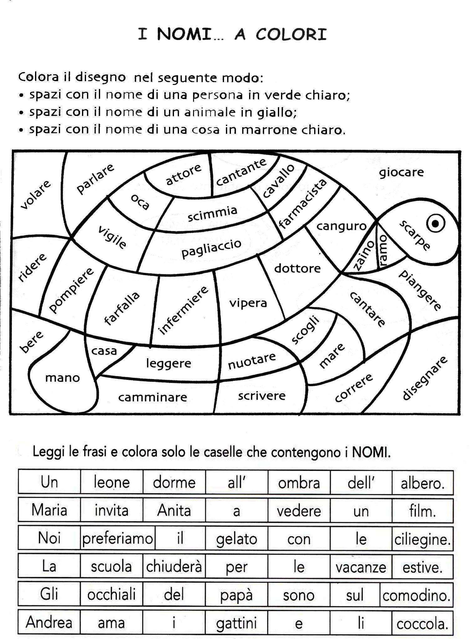 Montessori lingua montessori lingua pinterest - Schemi animali stampabili ...