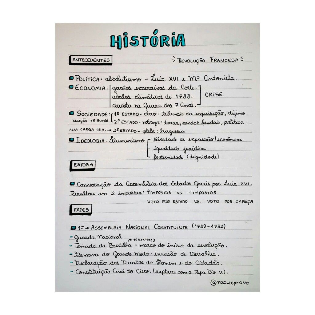 Historia Revolucao Francesa Studying Estudos Resumos