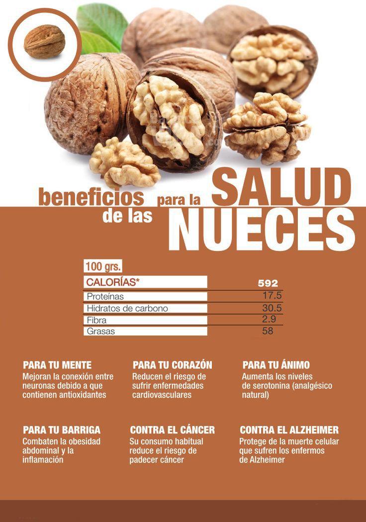 Salud Y Beneficios De Consumir Nueces Beneficios De Alimentos Alimentos Saludables Frutas Y Verduras Beneficios