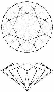Blender 3D Tutorial: Blueprints, Diagrams, Schematics