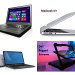 Trending Technology The Balance Sheet Yardi Corporate Blog Business Laptop Best Laptops Technology Trends