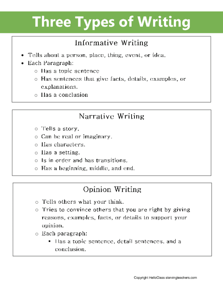 Writing essays for kids