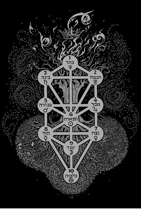 Chaosophia218 Jewish Art Occult Tree Of Life • introduction to tree of life. pinterest