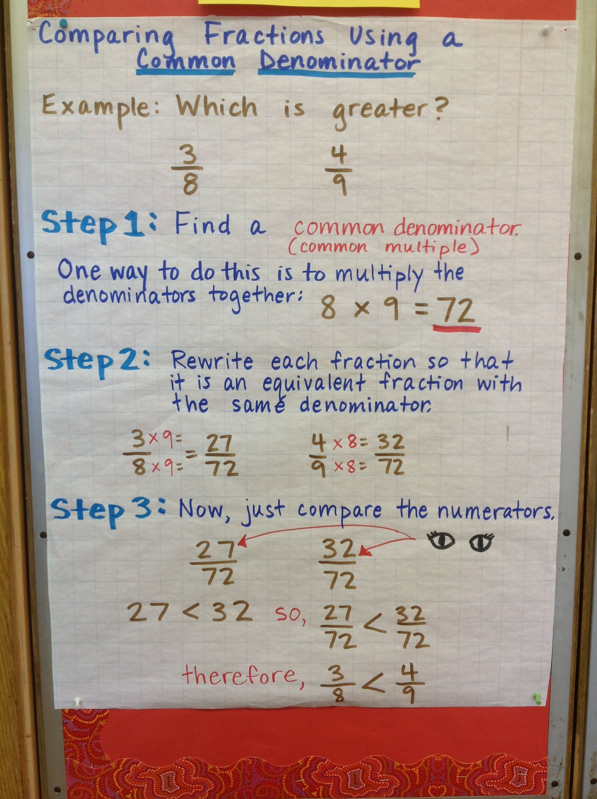 Comparing Fractions Chart