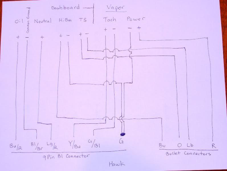 Trail Tech Vapor Wiring w/Dashboard Honda Hawk GT Forum