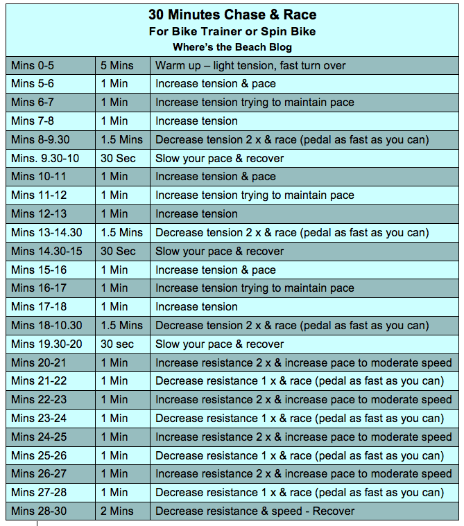 30 Minute Chase And Race (for Bike Trainer Or Spin Bike