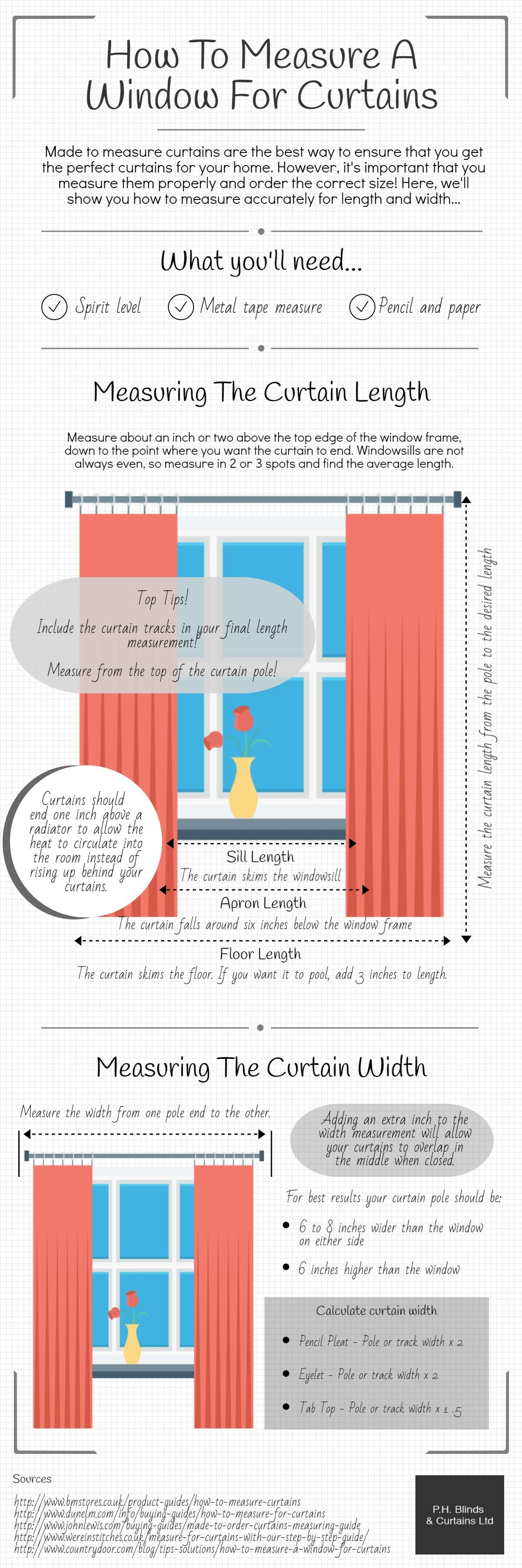How to measure a window for curtains infographic ph