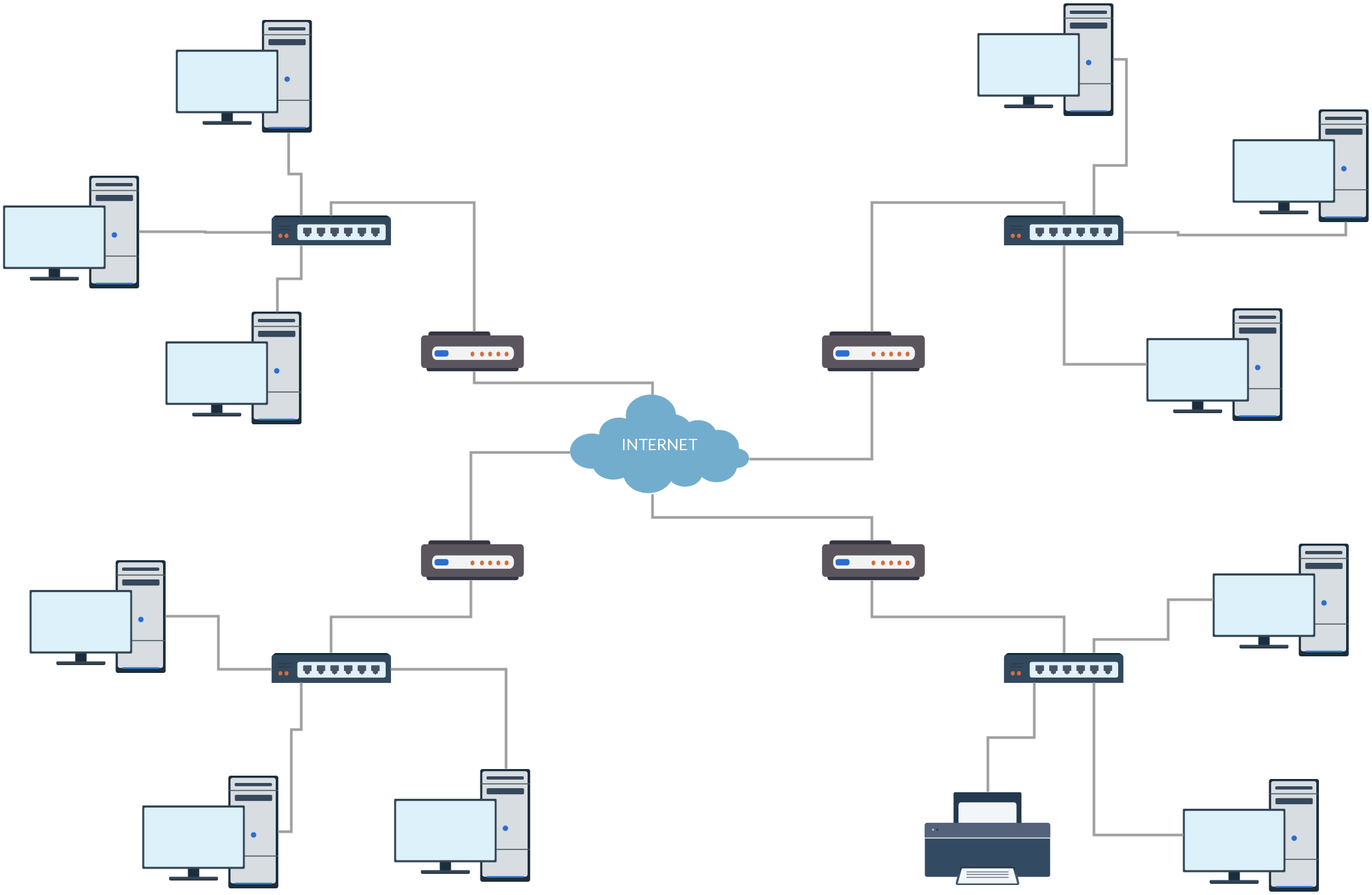 a computer network topology is the physical communication scheme used by connected devices this diagram illustrates the tree network topology  [ 2070 x 1350 Pixel ]