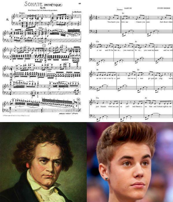 Beethoven Vs Bieber Music Memes Beethoven Funny Memes