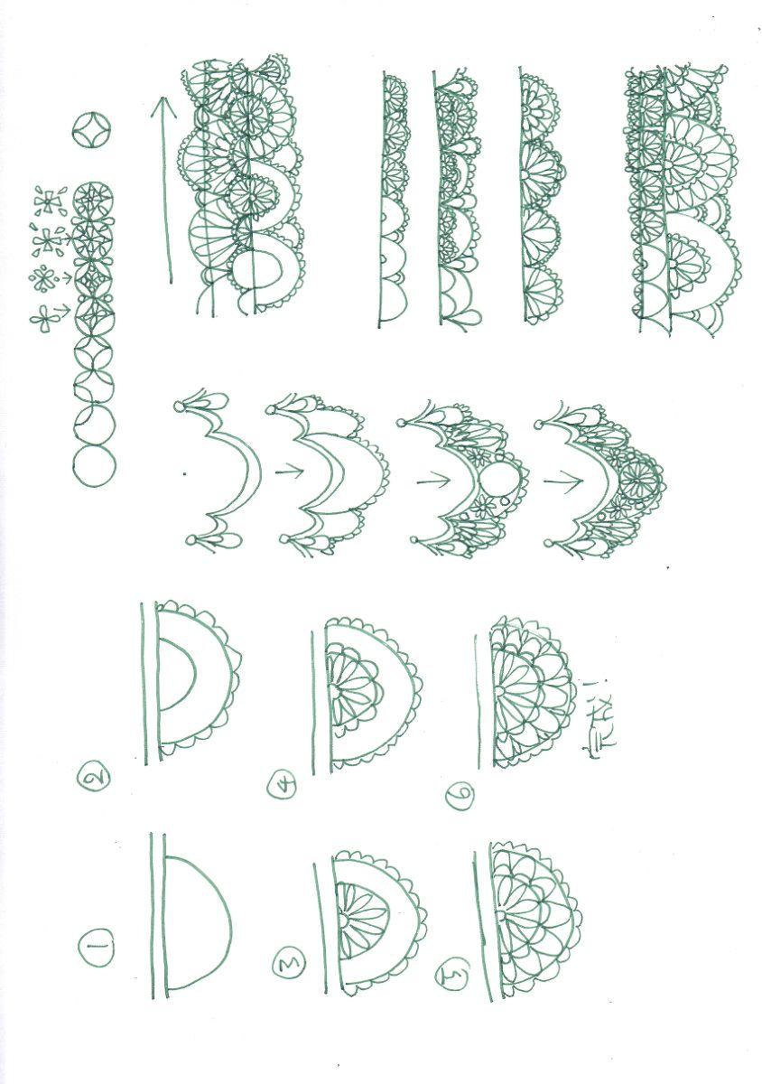 レースの描き方‼ | nail | pinterest | mandalas、rosas、cartas
