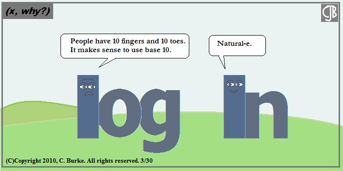 Logarithm Comic Math Puns Math School Math Jokes