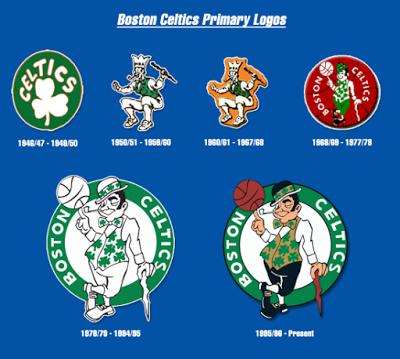 logos changing over time Boston Celtics Nba logo, Logo